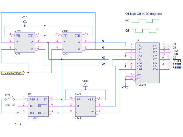 A crystal oscillator is used I've started creating schematics for the m