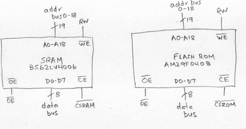 68katy-schematic-memory