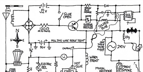 funny wiring schematics wiring diagram data \u2022 Wiring Schematics for Cars funny wiring diagrams example electrical wiring diagram u2022 rh huntervalleyhotels co 2004 chevy silverado wiring schematics