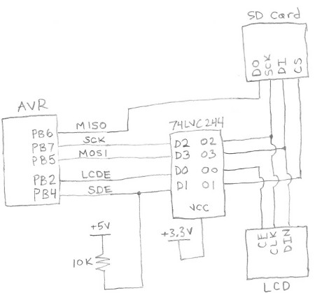 SD Card SPI Initialization   Big Mess o' Wires
