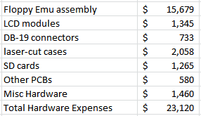 bmow-hardware-expenses-2015